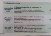 Sieviete saņem protokolu par ātruma pārkāpšanu Francijā, taču viņas auto atrodas Latvijā