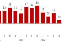 Pie pozitīviem izaugsmes rādītājiem ekonomika varētu atgriezties gada beigās