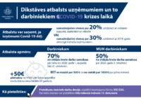 Dati par VID dīkstāves atbalstu